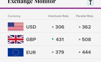 Exchange Rate